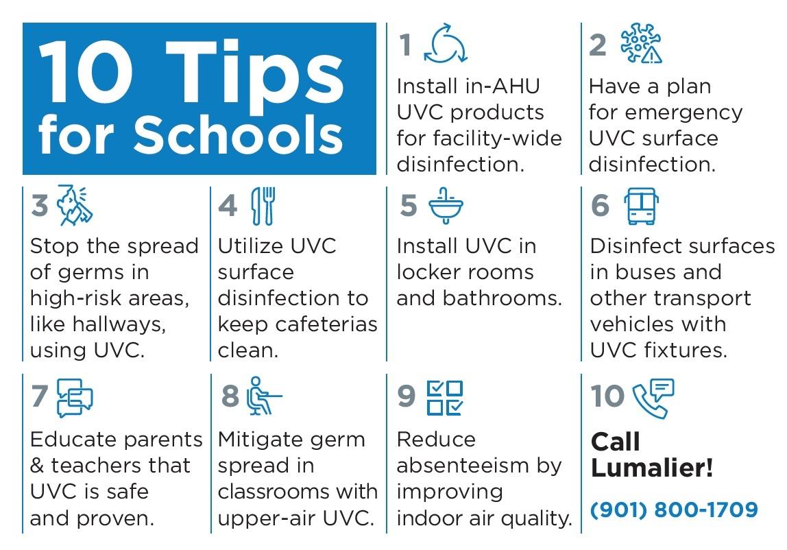 10 Tips for Schools Lumalier